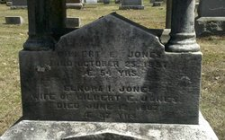 Gilbert E. Jones
