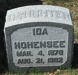 Ida Hohensee