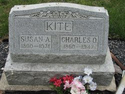 Charles Oliver Kite
