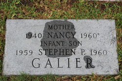 Stephen Peter Galier