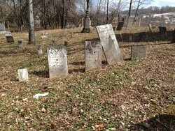 Niles Cemetery