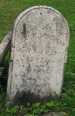 Levi W. Grimshaw