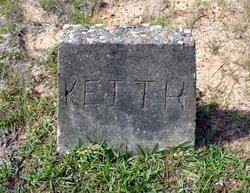 Clara Keith