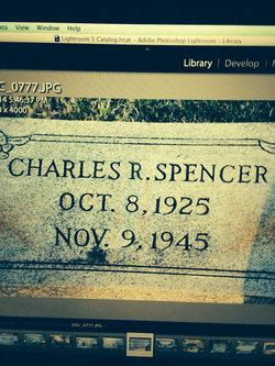 Charles Randolph Spencer