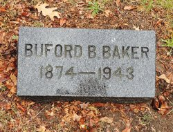 Buford B. Baker
