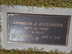 Kenneth Albert Alexander