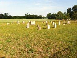 Daniel Kornegay Family Cemetery