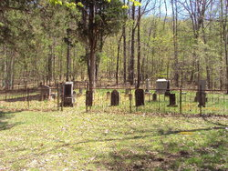 Clayton-Ice Cemetery