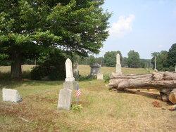 Waid Cemetery