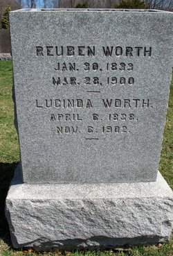Lucinda <I>Androvette</I> Worth