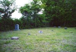 Golladay Family Cemetery