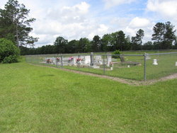 Faircloth Family Cemetery