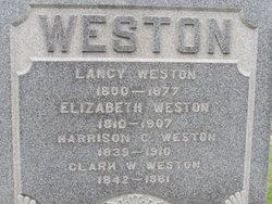 Pvt Clark W Weston