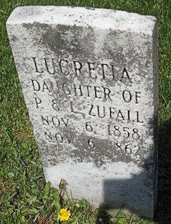 Lucretia Zufall