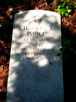 Charles Lee Isbill