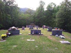 Holder Cemetery