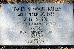 Stacey Stewart Bailey