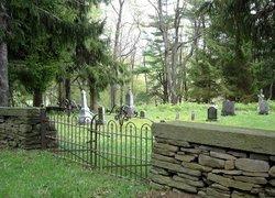 West Preston Cemetery
