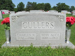 Rosie Alice <I>Mongold</I> Cullers