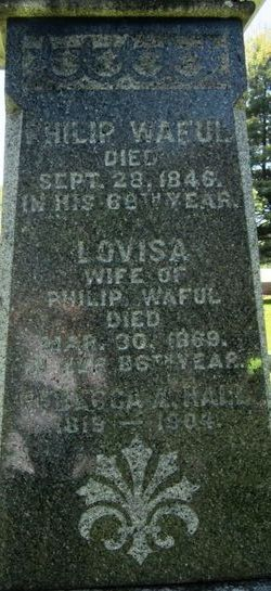 Lovisa <I>Fairchild</I> Waful