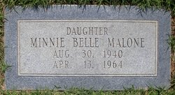 Minnie Belle Malone