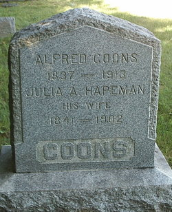 Alfred Coons