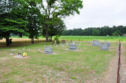 John Holmes Family Cemetery