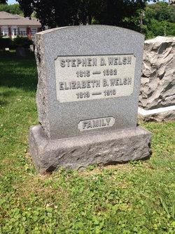 Stephen D. Welsh