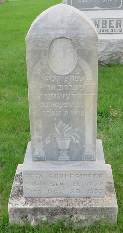 Beta Schlesinger