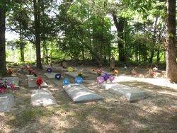 Hamlin Family Cemetery