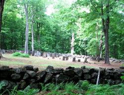Joslin Cemetery