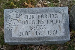 Douglas Ralph Beggs
