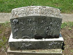 William Marshall Anderson