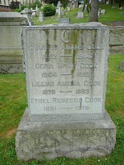 Charles Adams Cook