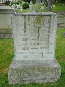 Ethel Rebecca Cook
