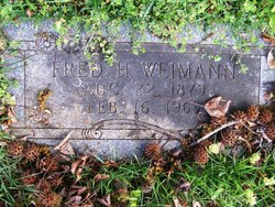 Fred Henry Weimann