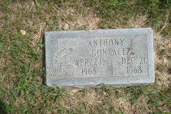 Anthony J. Gonzalez