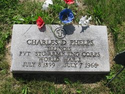 Charles David Phelps