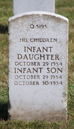 Infant Daughter Stierer