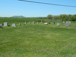 Golding Family Cemetery