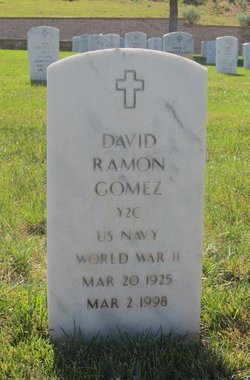 David Ramon Gomez