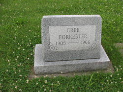 Cree Forrester