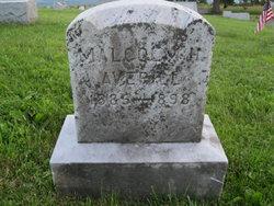 Malcolm H. Averill
