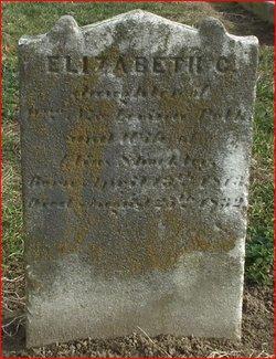 Elizabeth Causey <I>Polk</I> Shockley