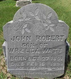 John Robert Watt