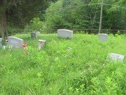 John H. Pritt Cemetery