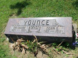 Theodore Younce