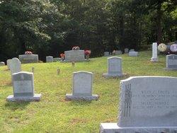 Gouge Cemetery at Cub Creek