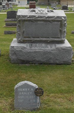 Henry H. Bailey