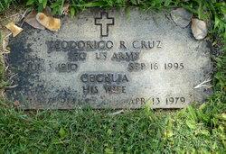Teodorico R Cruz